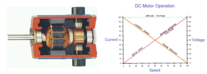 Lockridge Device - Peter Lindemann - Page 6 - Energetic Forum